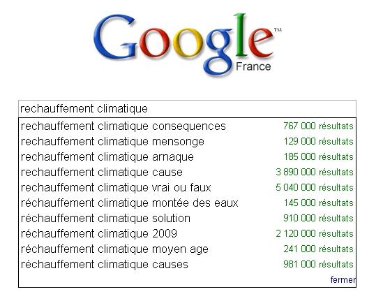 """Google Suggest """"Réchauffement climatique"""""""