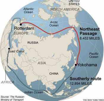 Route commerciale Pôle Nord