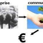 Le guide du Greenwashing : 5 règles d'or pour se prétendre bien vert