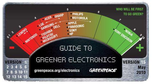 Classment pollution des constructeurs high tech - Greenpeace
