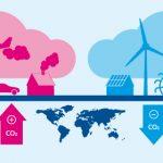 La compensation carbone : bonne conscience ou réelle utilité ?